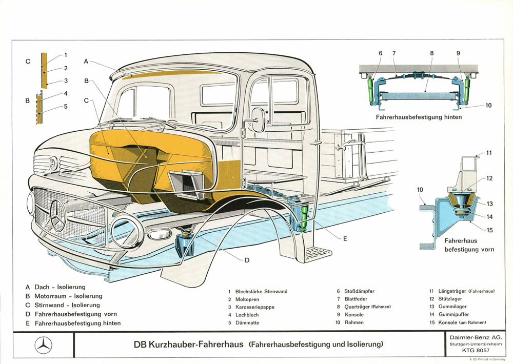 DB-Kurzhauber-Fahrerhaus