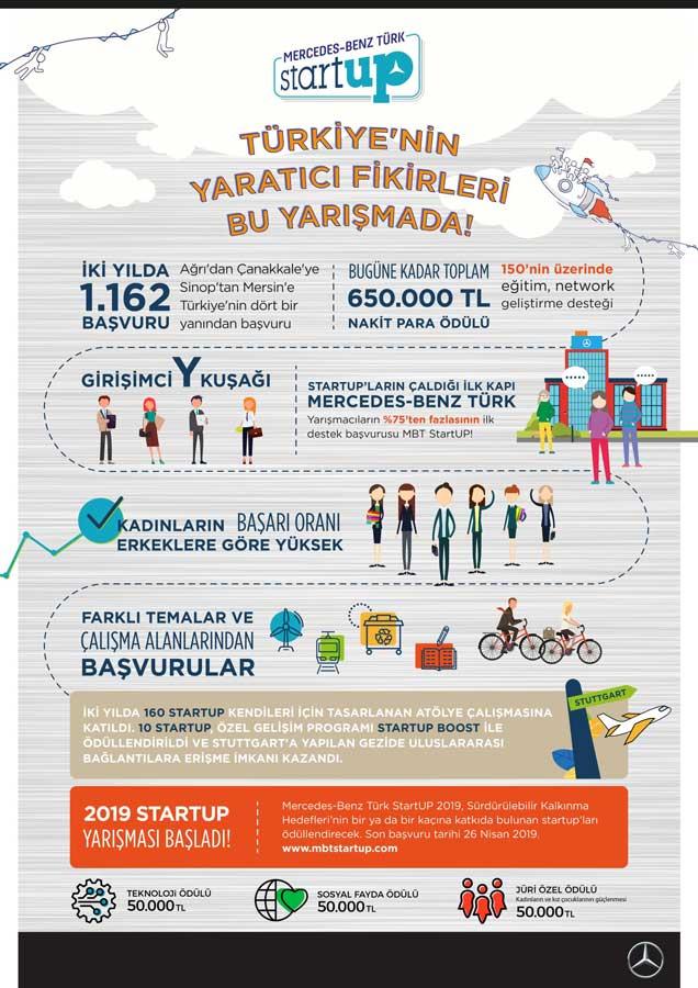 MBT_StartUP-infografik1