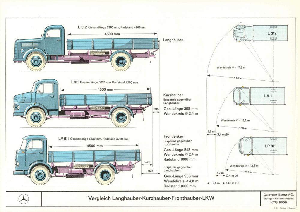 Vergleich-Langhauber-Kurzhauber-Fronthauber-LKW