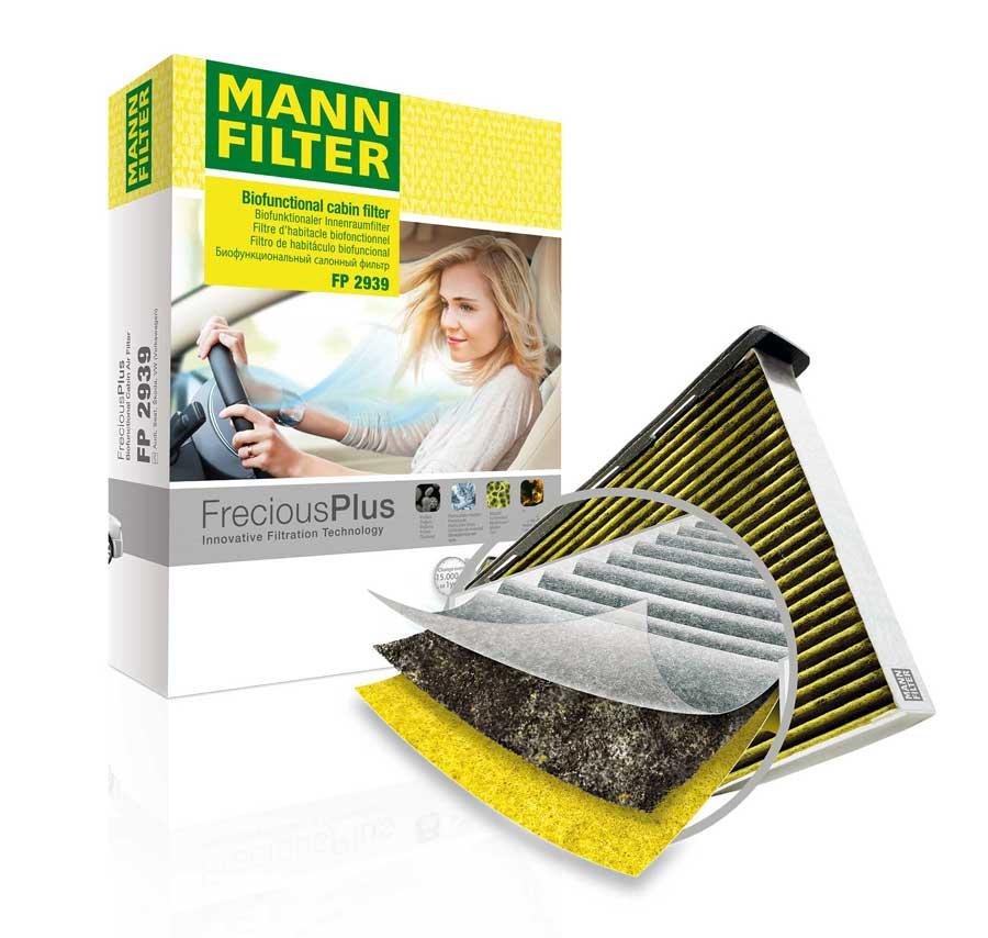 mann-filter_Urungorsel