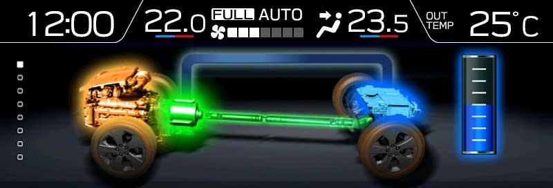 20MYFORESTER_EC_0390BP_Elektrikli-Motor-Destekli-Surus-Modu