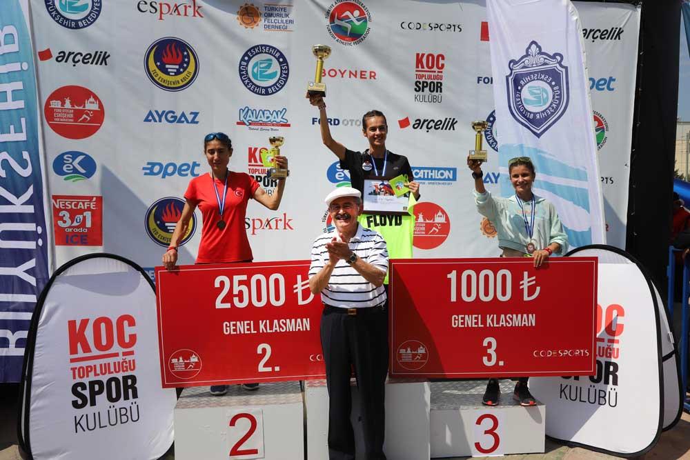 Ford_Eskisehir_Maratonu_21K_kadin_birincileri