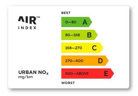 Air-Index-2019-01