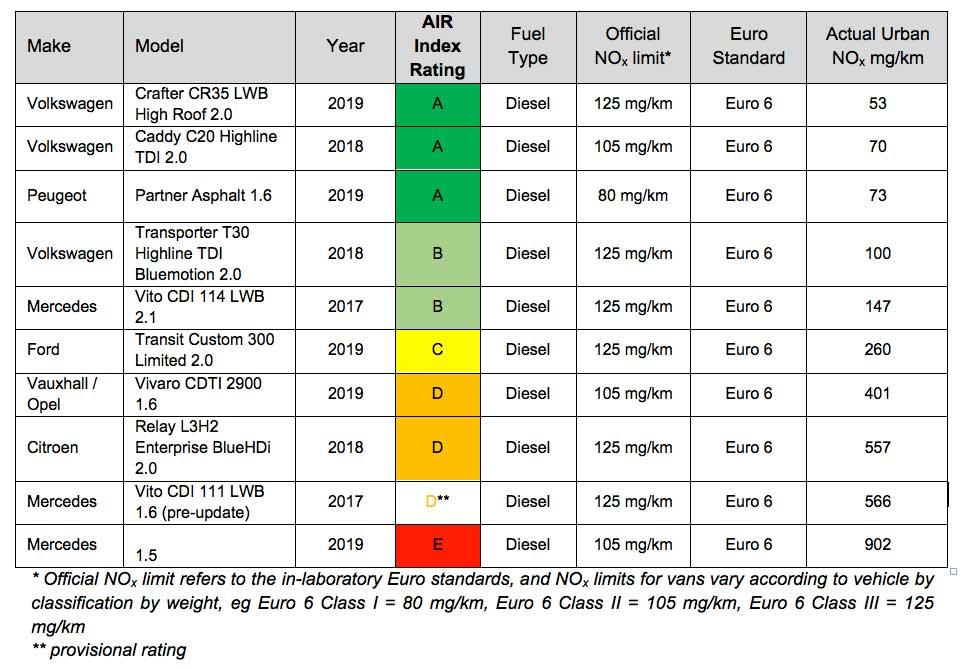 Air-Index-2019