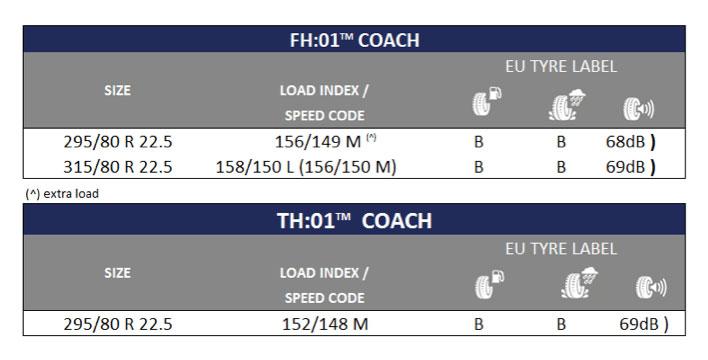 Pirelli-FH01-TH01