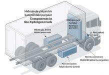 hidrojen-yakıt-hücreli -kamyon