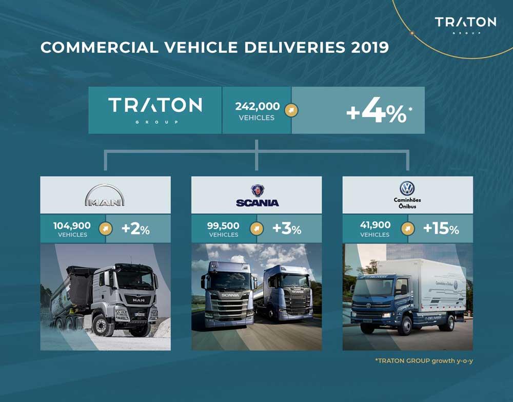 traton_vehicale_sales-TRATON-2019_EN