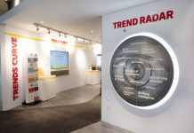 Logistics_Trend_Radar_Innovation_Center_2