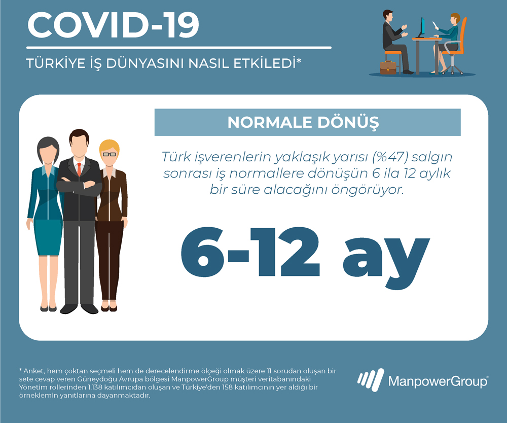 manpower_covid_infografik_1