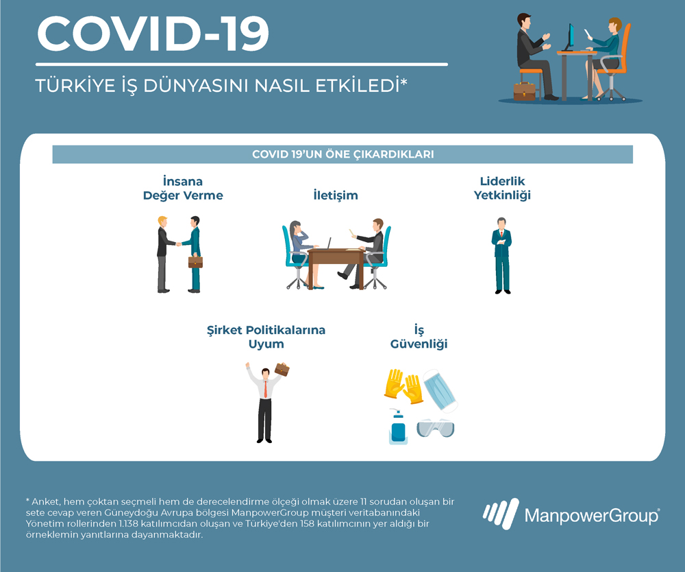 manpower_covid_infografik_3
