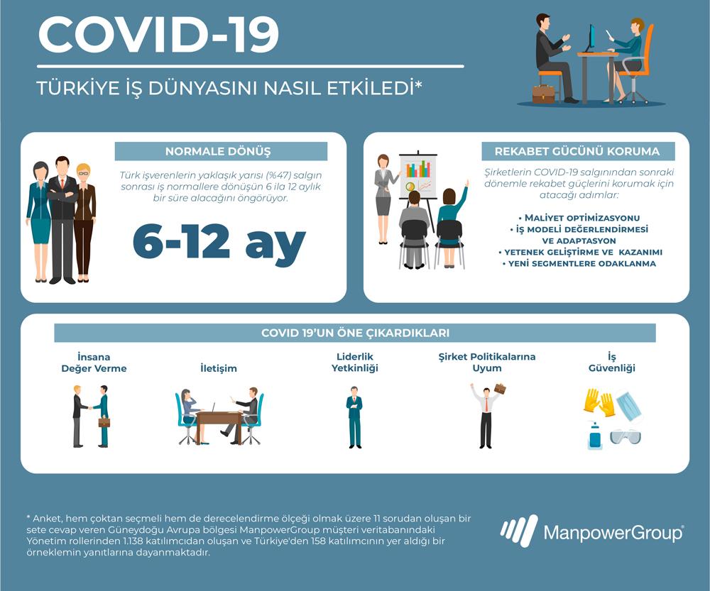 manpower_covid_infografik_4