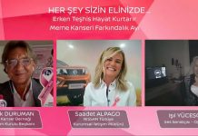 Nissan_Meme_Kanseri_Fark__ndal__k_Haftas__