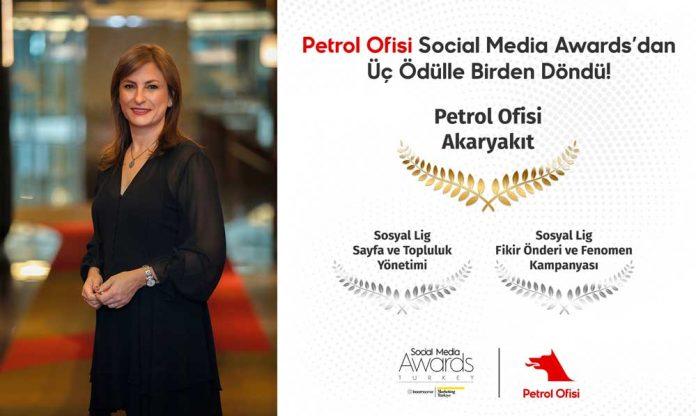 Social_Media_Awards_Turkey_2020