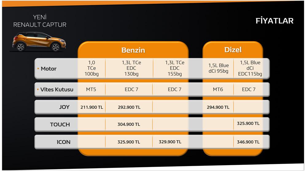 renault_Yeni_Captur_Fiyatlar