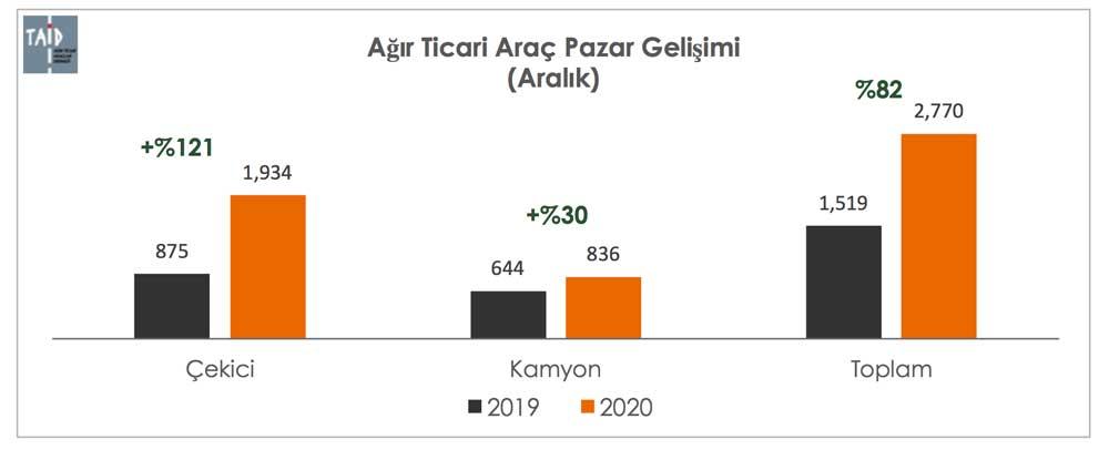 ATA-ARALIK