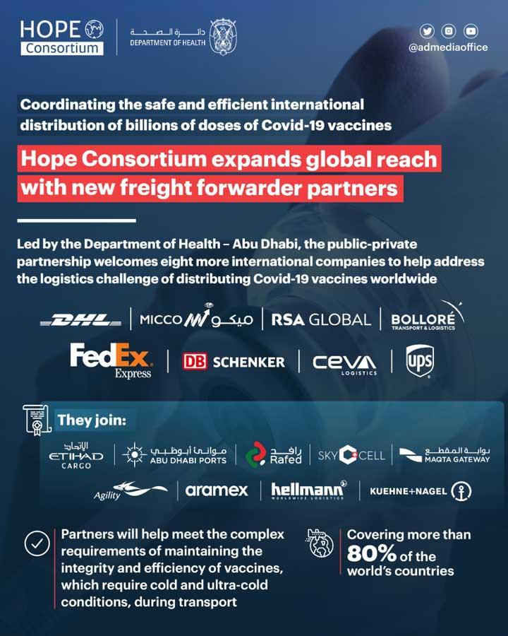 Hope-Consortium