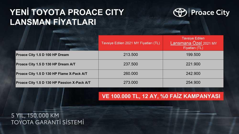 Fiyat-Listesi_Proace-City