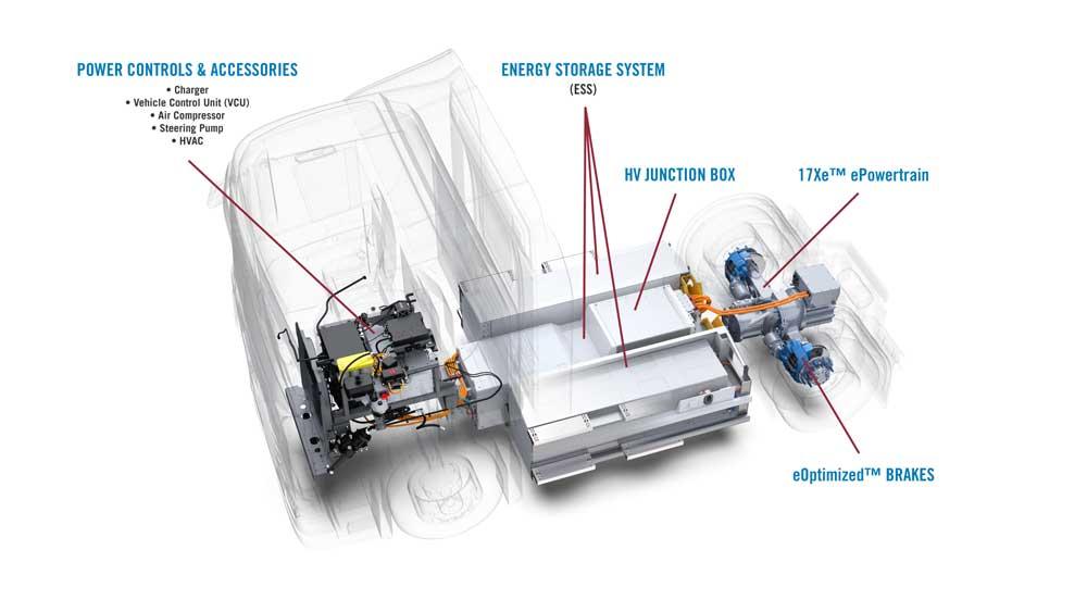 meritor-Truck-chassis-with-Meritor-17Xe-ePowertrain